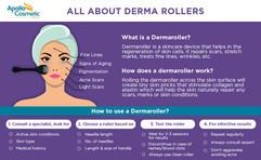 Infographic-derma.jpg