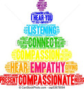 empathy-brain-word-cloud-drawing_csp5367