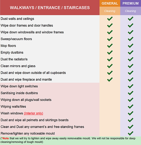 Walkways-Entrance-Staircases 2020.png
