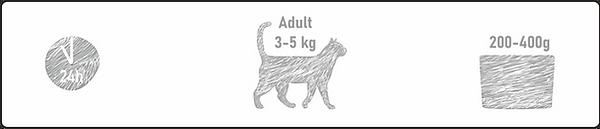 Hrubě mleté hovězí maso (min. 60%), hovězí játra.
