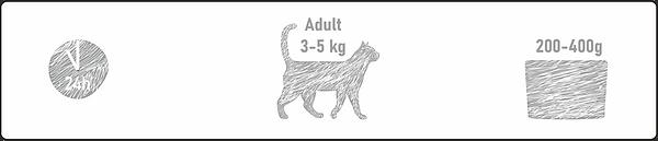 Hrubě mleté kuřecí maso (70% maso + 10% kuřecí droby), 20% drůbeží maso a droby, změkčené drůbeží kosti.