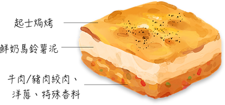焗烤馬鈴薯.png