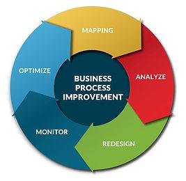 business process.jpg