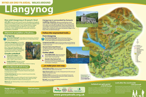 LLANGYNOG  One of a set of welcome and interpretation signs in North East Wales.