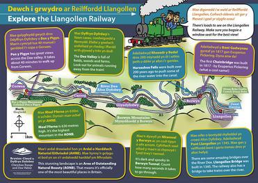 Llangollen Railway 2.jpg