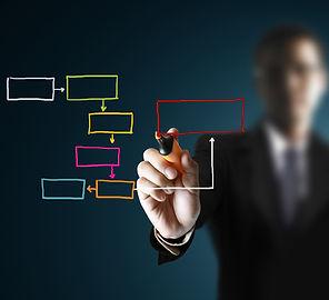 Accelerateur de croissance internationale de Startups et PME : Recherche de fonds et investisseurs
