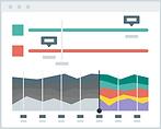 2444559 - chart dashboard layout page st