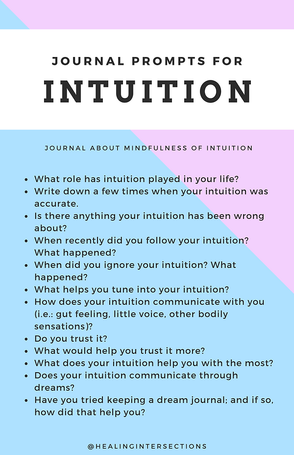 Intuition Journal Prompts.png