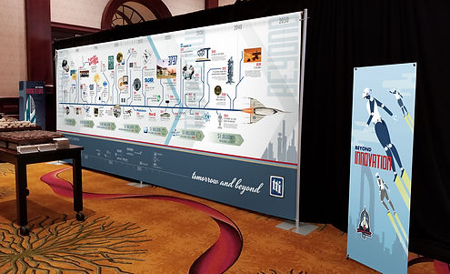 commemorative timeline graphic trade display design