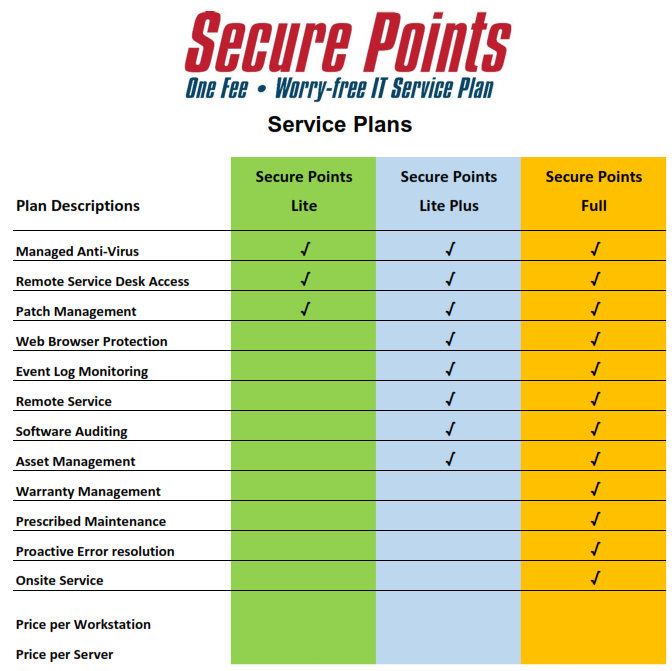 secure points matrix.jpg
