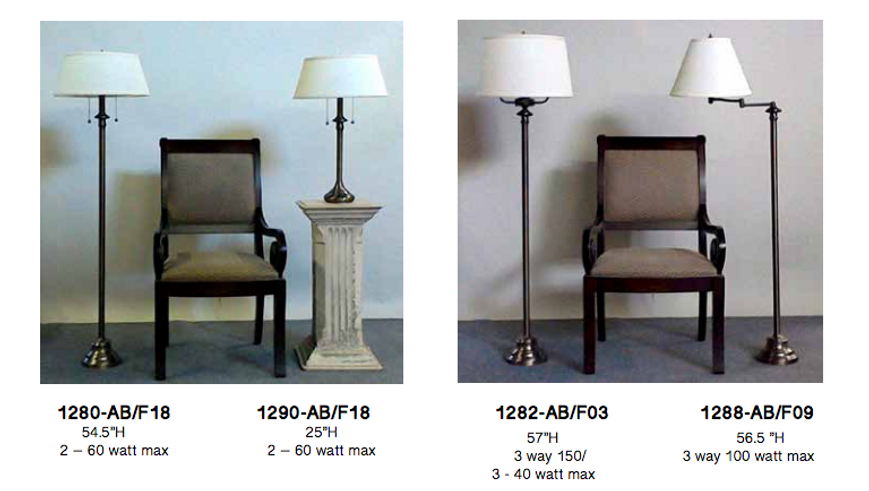 Antique Brass Finish Lamps