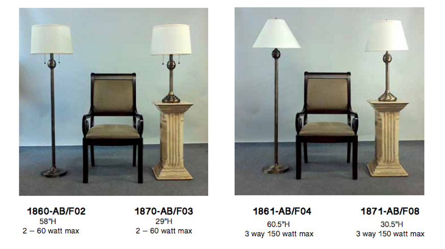 Antique Brass Finish Lamps USA