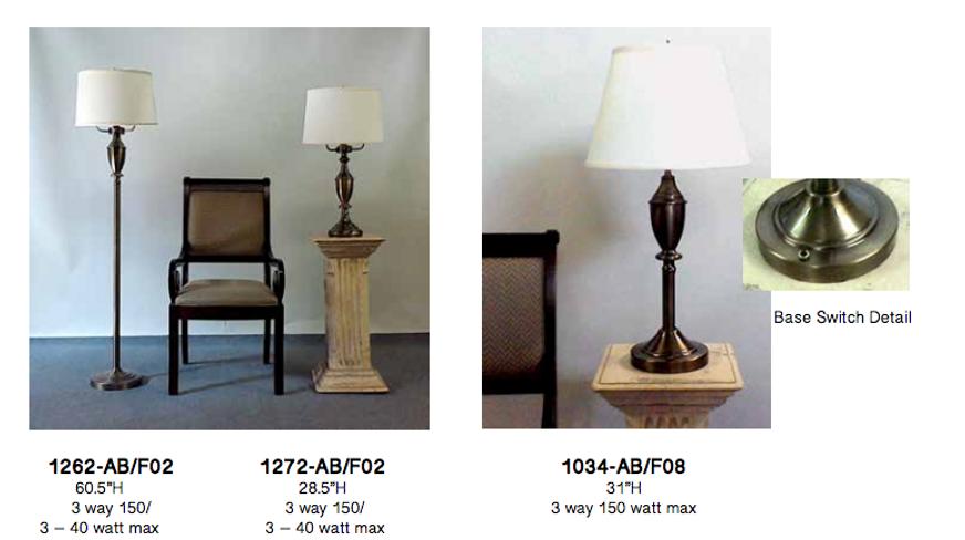 Antique Brass Lamps Michigan