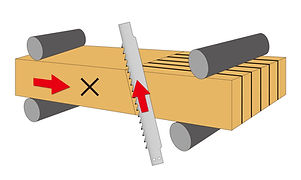 Mechanical Position