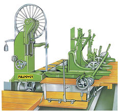 LOG BAND MILLS WITH AUTOMATIC FEED CARRIAGE