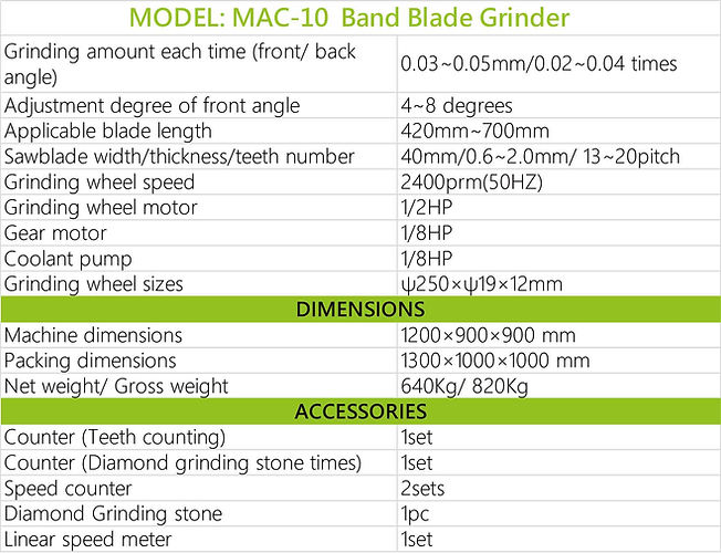 Band Blade Grinder MAC-10