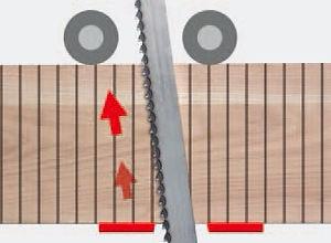 鋸片與木材上下擺動的間隙