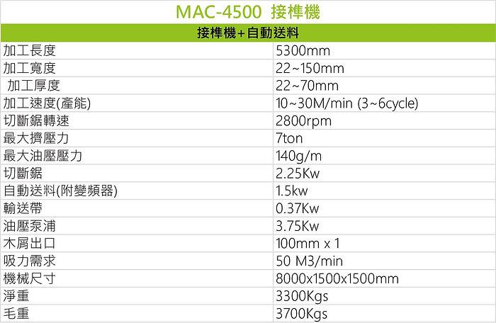 接榫機 MAC-4500