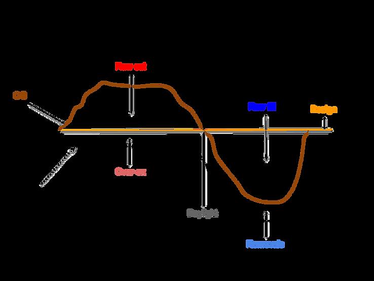 1 Initial Balance Prediction Drawing.png