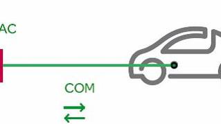 Recarga de vehículo eléctrico en vivienda individual