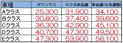 足回り輸入車【購入】.PNG