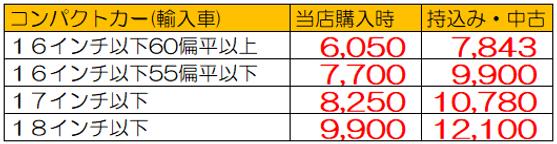 タイヤ交換コンパクター【輸入】.PNG