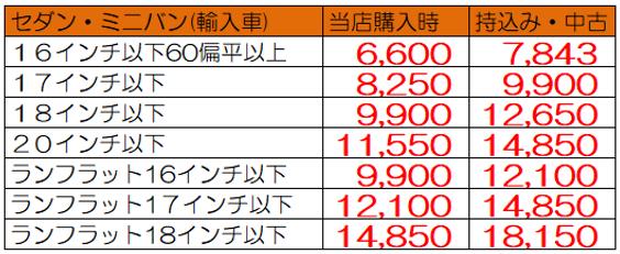 タイヤ交換セダン【輸入】.PNG