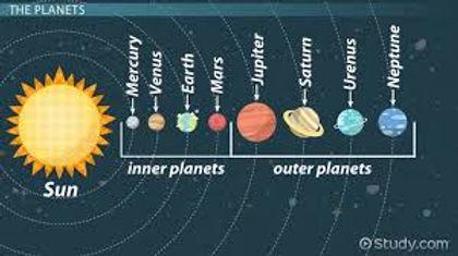Inner solar system.jpg