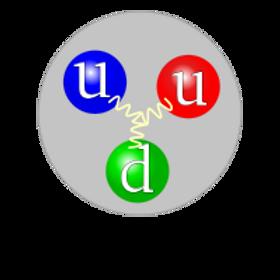 200px-Proton_quark_structure.svg.png