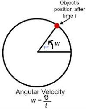 Angular velocity.jpg