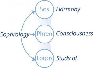 Sophrology