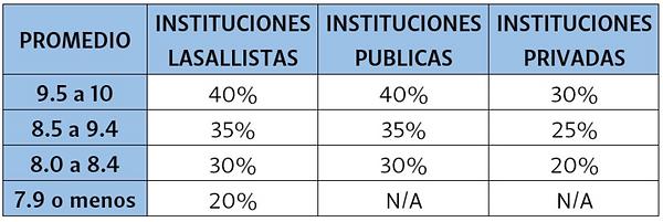 calificaciones.PNG