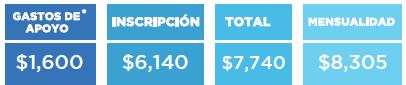 costos tur.png