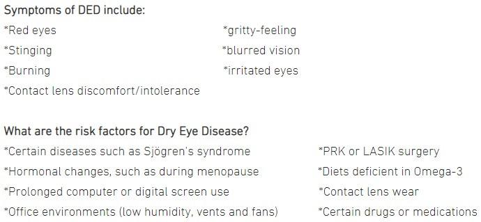 Symptoms of dry eye disease, risk factors to dry eye disease