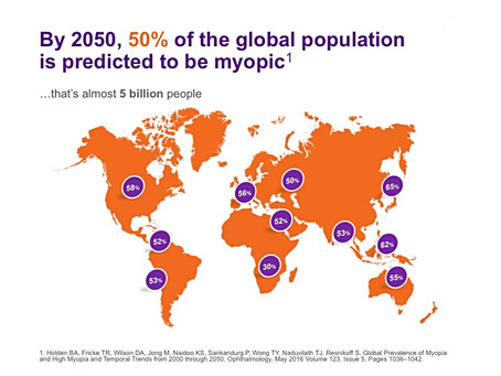 Myopia Control: The New Epidemic Affecting Vision