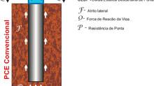 Aplicação, Análise e Interpretação do Ensaio de Prova de Carga Estática, realizado pelo método BIDIR