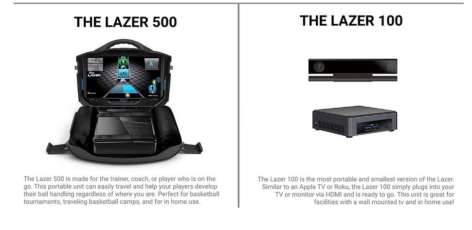 lazer500-100X.png