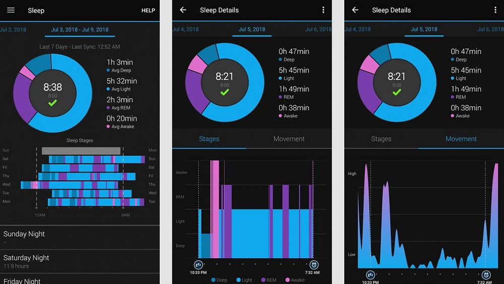 Garmin Connect App - Example Sleep Report