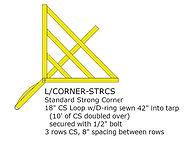 Option:  STRONG CORNER, CARGO, ALL 4