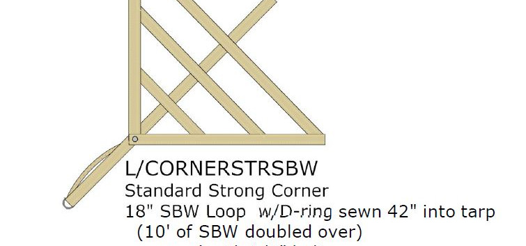 Option:  STRONG CORNER, SBW, ALL 4