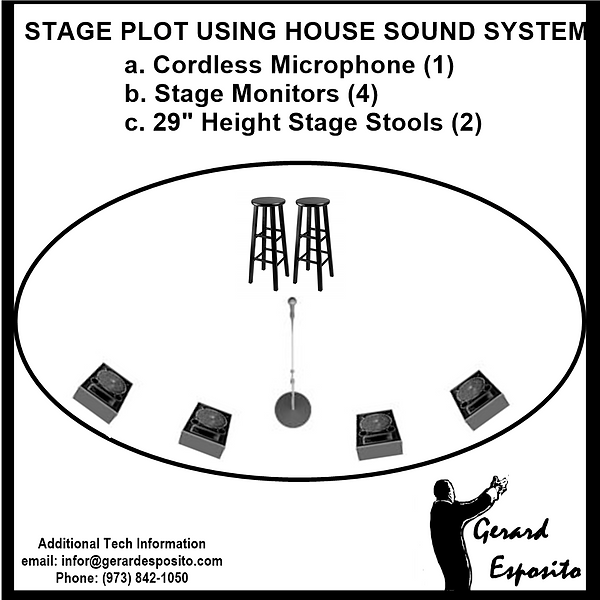 GEE Stage Plot (house system).png