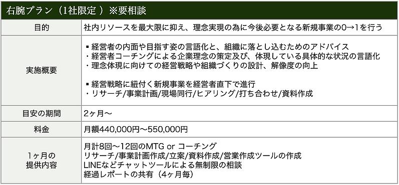 スクリーンショット 2021-09-12 20.50.17.png