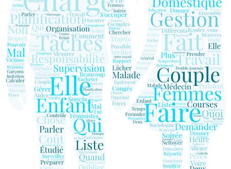 La charge mentale [Podcast Radio France Bleu]