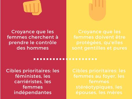 Le sexisme ambivalent en une courte infographie