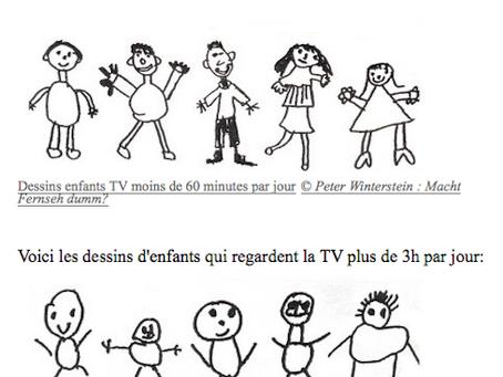 Les effets de la télévision