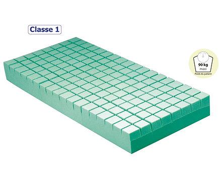 MATELAS EN MOUSSE CLASSE1 PHARMA PLOTS - PLOTS FIXES
