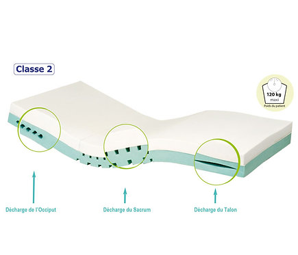 MATELAS EN MOUSSE CLASSE 2 FLEXI FROM