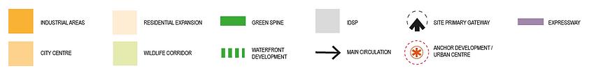 Urban Design Strategy Key.PNG