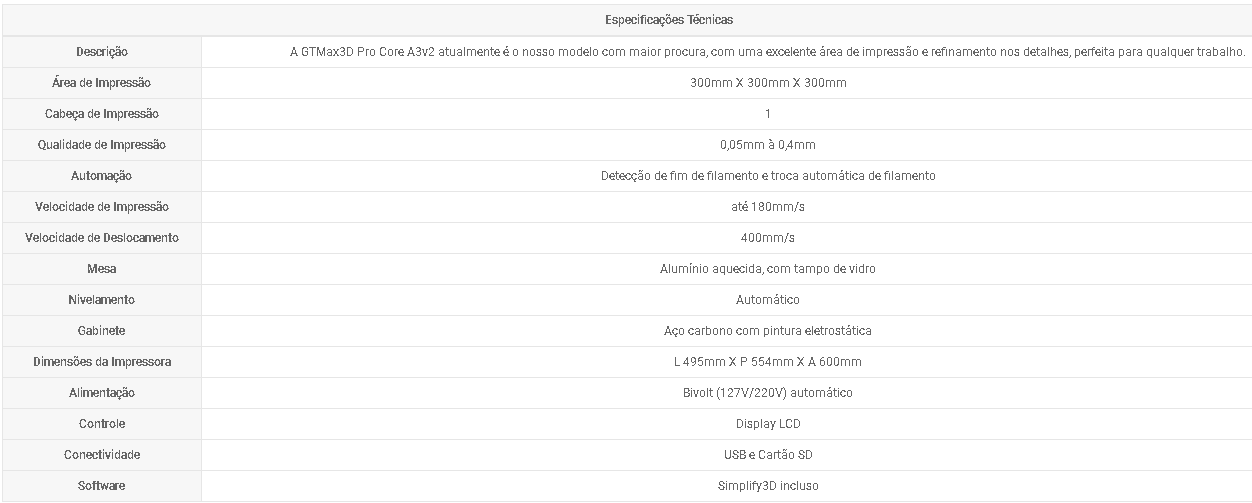 Especif A3V2