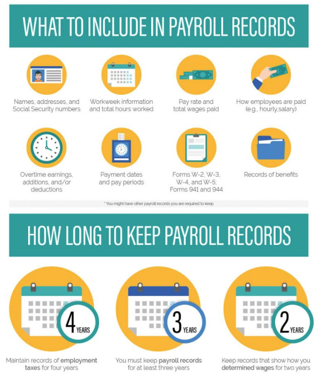 What payroll forms your should store and how long to keep them